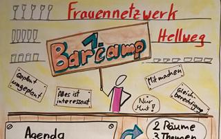 Probe für das erste Barcamp des Frauennetzwerks Hellweg